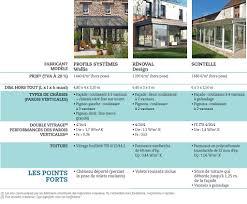 modele veranda maison ancienne guide d u0027achat 9 vérandas en aluminium de 20 m