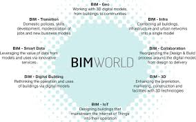 bim world 2016 build up