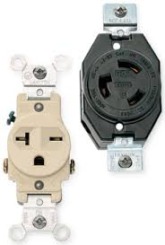 electrical receptacle buying guide