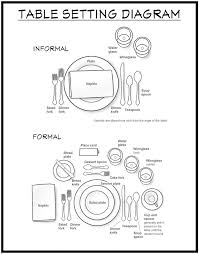 proper table setting etiquette how to set a table diagram show an informal table setting versus a