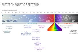 electromagnetic fields and cancer national cancer institute