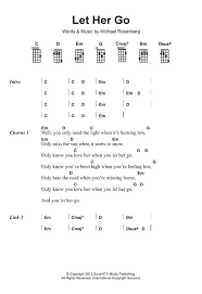 ukulele tutorial get lucky 32 best music to my ears images on pinterest ukulele chords ear