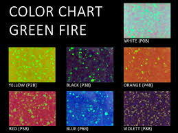 green opal synthetic opal black opal white opal crystal opal and fire opal