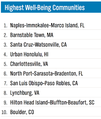 Happiest City In America Best Cities To Live In Us Happiest Healthiest Cities Time Com