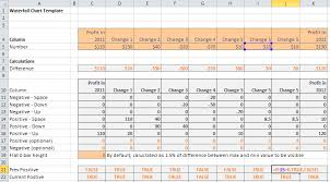Excel Chart Template Waterfall Chart Template With Supports