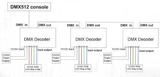 4 pin dmx wiring diagram free download wiring diagram simonand