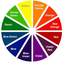 what each color means oil painting lessons complementary colors hubpages