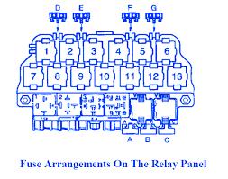 vw new beetle 2005 fuse box block circuit breaker diagram carfusebox