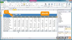 How To Make A Pivot Table In Excel 2010 Excel Pivot Table Brokeasshome Com