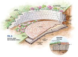 landscape block adhesive build a circular patio and retaining wall family handyman