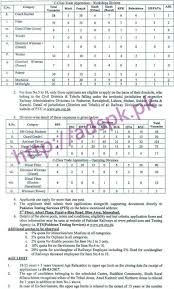 pts new career excellent jobs pakistan railways jobs 2017 written