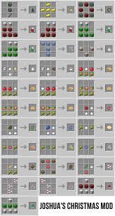 joshua u0027s christmas mod 1 12 2 1 11 2 for minecraft mc mod net