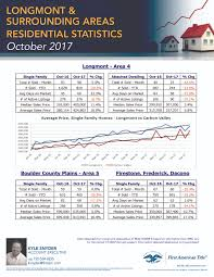real estate facts and opinions by kyle snyder