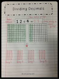 dividing decimals interactive notes showing students how to