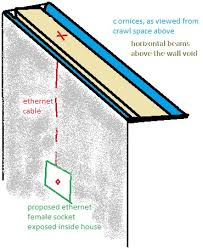 data wiring how do i run ethernet cable through a wall cavity