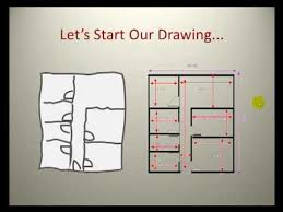 How To Sketch A Floor Plan Feng Shui Why You Need To Draw A Floor Plan To Scale Here Youtube