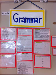 7 best grammar conventions and research for 3rd 4th 5th grade