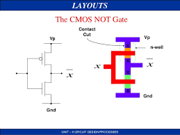 layout design cmos vlsi stick daigram jce