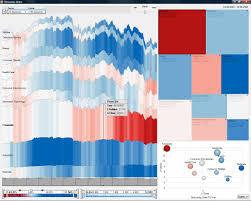 Heat Map In Tableau Tableau Data Visualization Page 3
