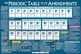 Presidents Of The United States Which Presidents Were Generals The Periodic Table Of The Presidents