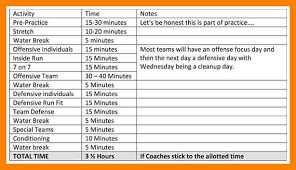 football practice plan template 28 images adapting chip s