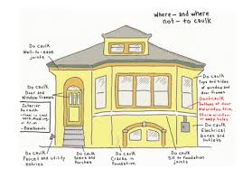 chicago bungalow house plans bungalows archives rossley real estate