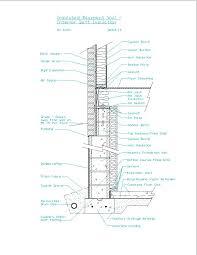 foundation page 3 internachi inspection forum