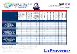 Calendrier Fdration Franaise De Crjlp 2016 17 Calendrier 1ere Phase Fédération Française De Rugby