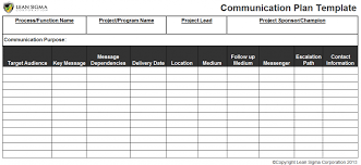 Six Sigma Excel Templates Free Six Sigma Tools