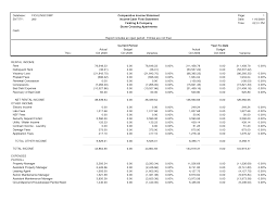 Template Of Income Statement by Comparative Income Statement Template Best Template Collection