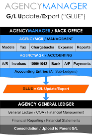 Agency Nurse Job Description Project Management Office Job Descriptions Agency Digital Project