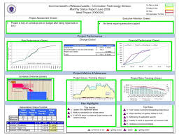 Project Management Dashboard Template Excel Project Management Worksheet Semnext