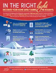 Decorating Your Home For The Holidays Esfi In The Right Light Decorate Your Home Safely During The