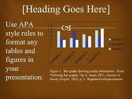 apa format for charts and tables template powerpoint