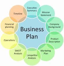 group home business plan group home business plan luxury do financial analysis business plan