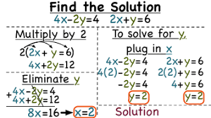 math review of solving systems by addition free homework help