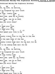 Blind Willie Mctell Chords Song Like A Rolling Stone By Bob Dylan With Lyrics For Vocal