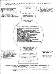 Write My Culture Dissertation Introduction by Best 25 Essay Structure Ideas On Pinterest Essay Tips Essay