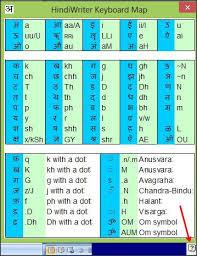 Resume Means In Hindi Hindiwriter A Hindi Writing Software Review U0026 Free Download