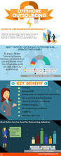 67 best infographic outsourcing images on pinterest