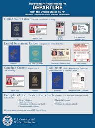 emergency travel document images International travel document requirements united airlines jpg