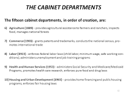 Define Cabinet Departments Institutions Of Government Bureaucracy And The Judiciary Ppt