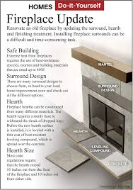 here u0027s how install a new fireplace surround and gas logs