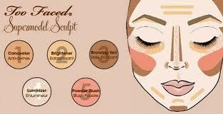 Makeup Contour how to do highlighting and contouring makeup