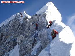 Mt Everest Map Mount Everest Climbing Expedition On Nepal South Col Route