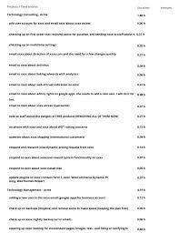 template for summary report exle summary report borgia company