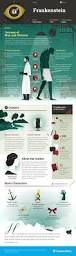 227 best great books infographics images on pinterest