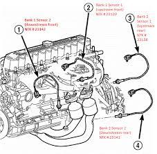 2003 jeep liberty check engine light p0155 bank 2 sensor 1 code jeep wrangler forum