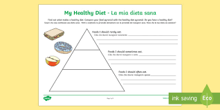 healthy eating food pyramid writing activity english italian