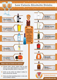 science diet light calories low calorie alcoholic drinks drink wisely without gaining weight